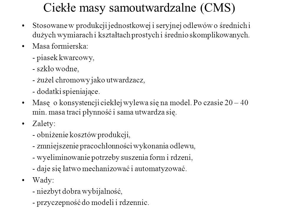 Ciekłe masy samoutwardzalne (CMS)