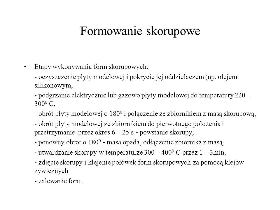 Formowanie skorupowe Etapy wykonywania form skorupowych: