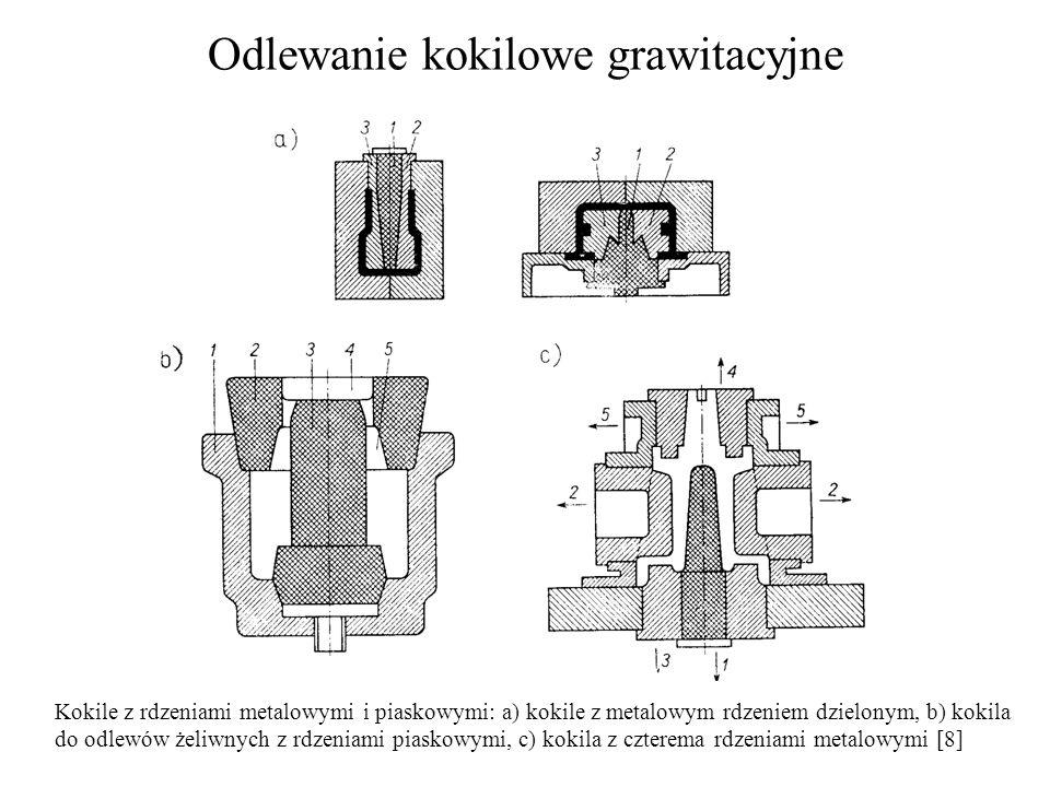 Odlewanie kokilowe grawitacyjne