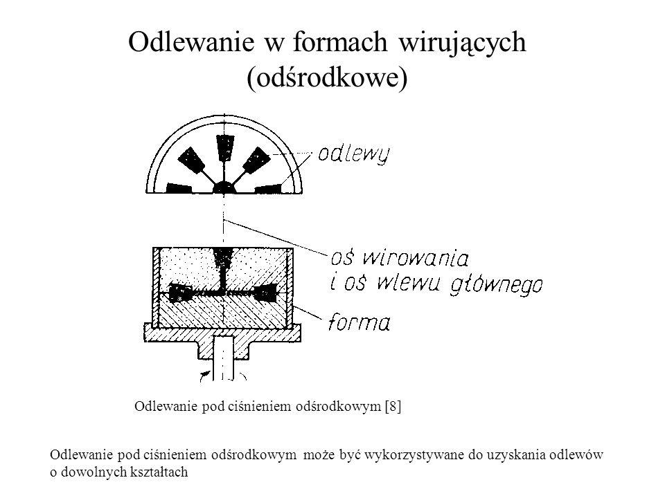 Odlewanie w formach wirujących (odśrodkowe)