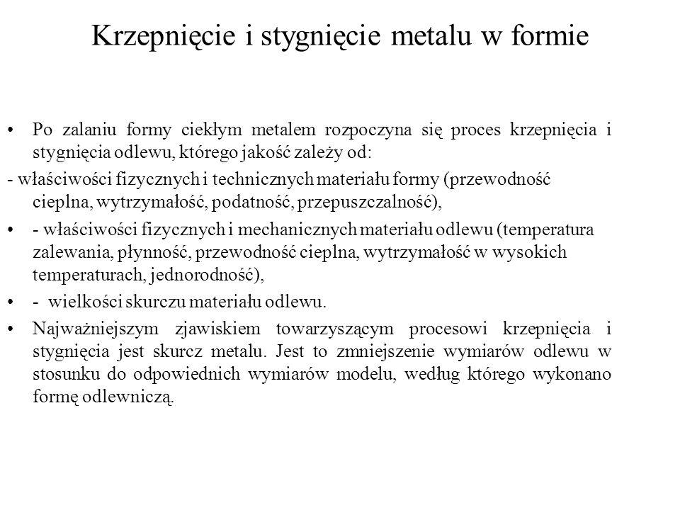Krzepnięcie i stygnięcie metalu w formie