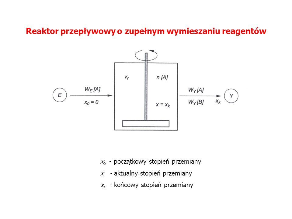 Reaktor przepływowy o zupełnym wymieszaniu reagentów