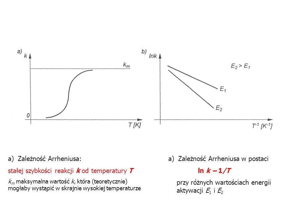 Zależność Arrheniusa: stałej szybkości reakcji k od temperatury T