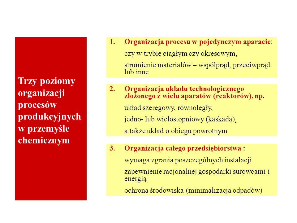 Trzy poziomy organizacji procesów produkcyjnych w przemyśle chemicznym