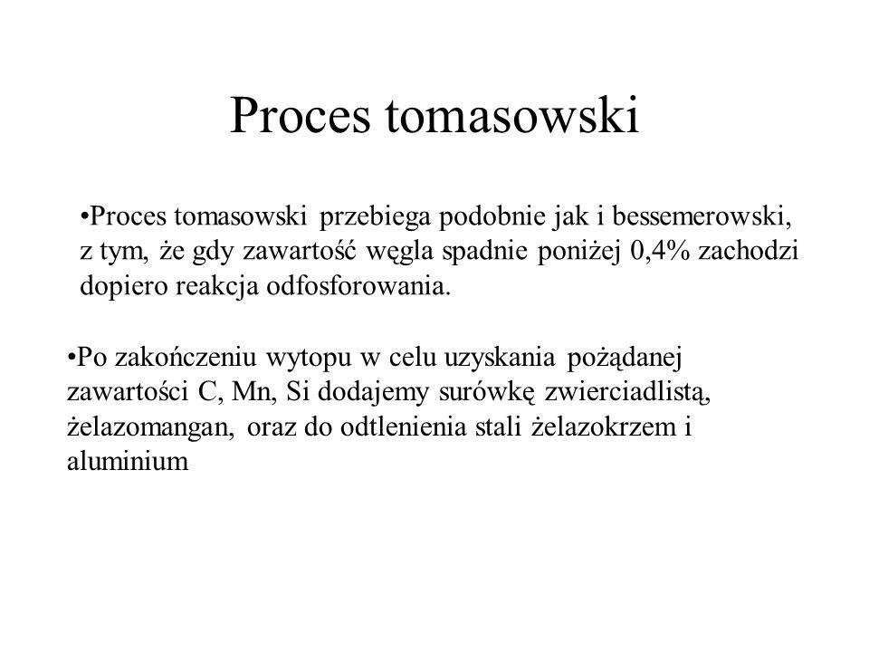 Proces tomasowski Proces tomasowski przebiega podobnie jak i bessemerowski, z tym, że gdy zawartość węgla spadnie poniżej 0,4% zachodzi.