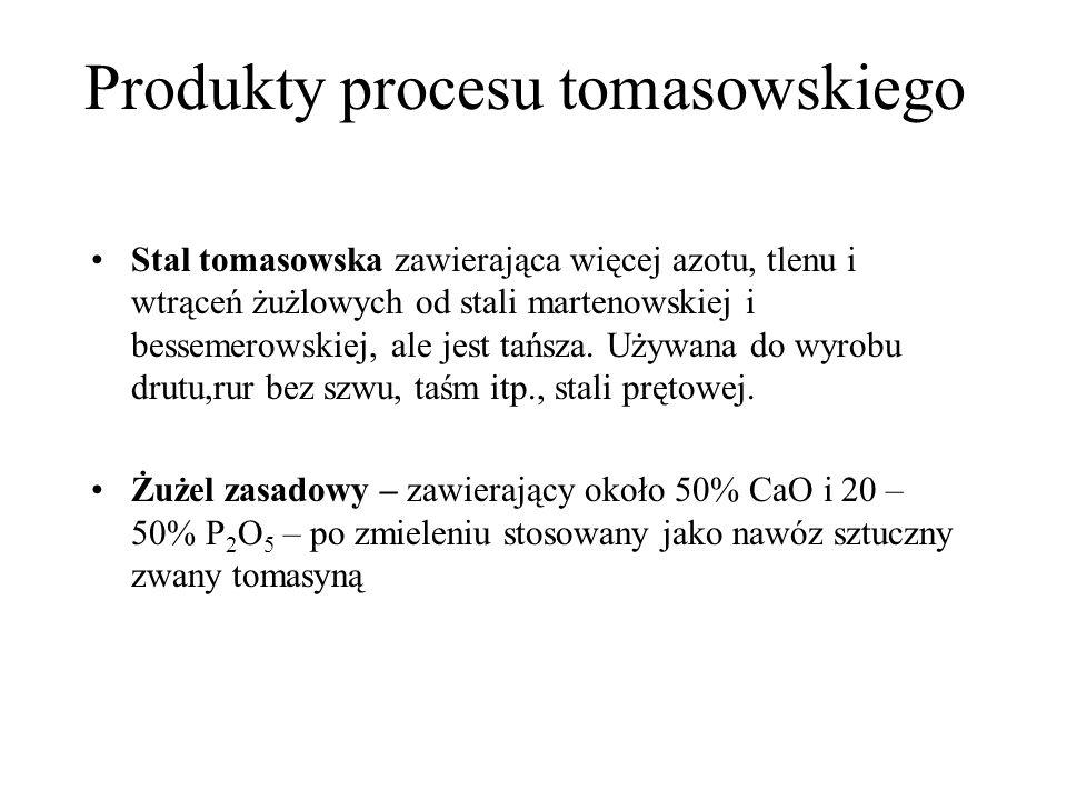 Produkty procesu tomasowskiego
