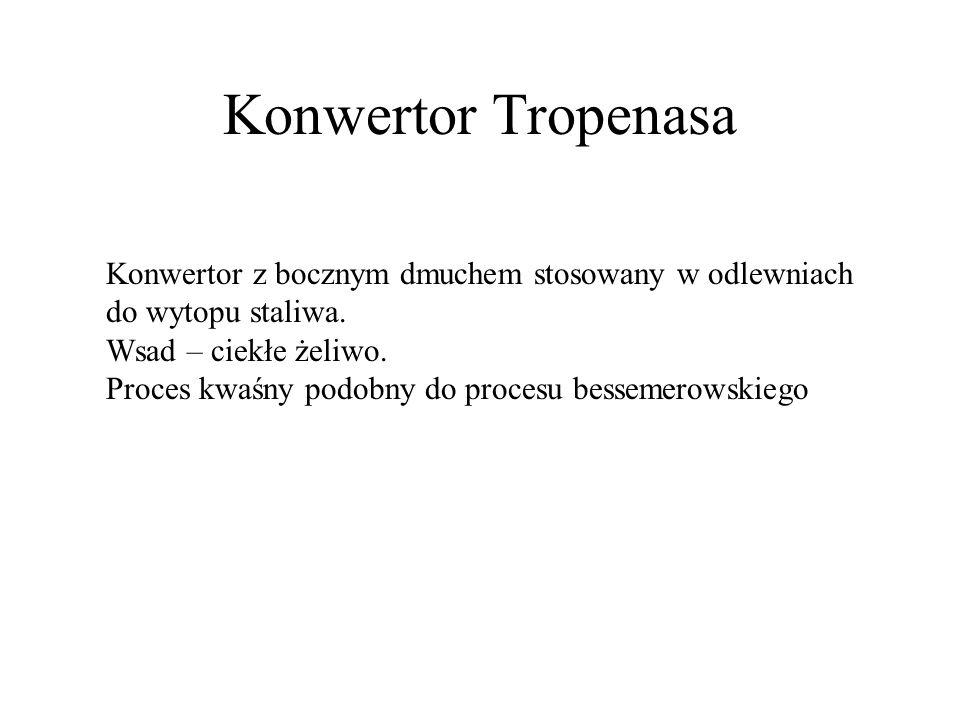 Konwertor Tropenasa Konwertor z bocznym dmuchem stosowany w odlewniach
