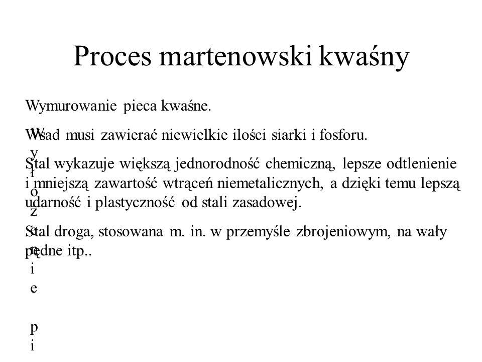 Proces martenowski kwaśny