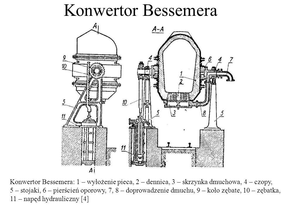 Konwertor Bessemera Konwertor Bessemera: 1 – wyłożenie pieca, 2 – dennica, 3 – skrzynka dmuchowa, 4 – czopy,