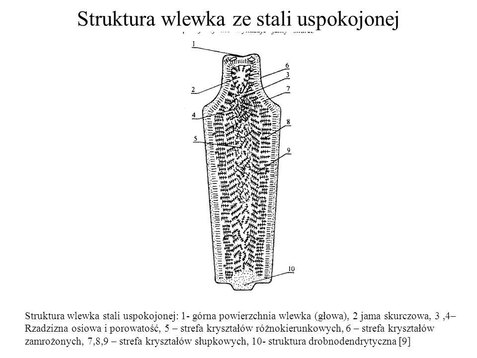 Struktura wlewka ze stali uspokojonej