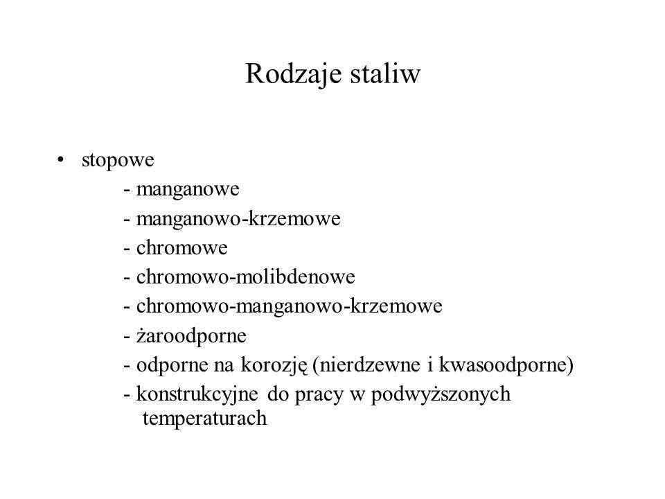 Rodzaje staliw stopowe - manganowe - manganowo-krzemowe - chromowe