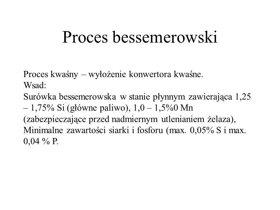 Proces bessemerowski Proces kwaśny – wyłożenie konwertora kwaśne.