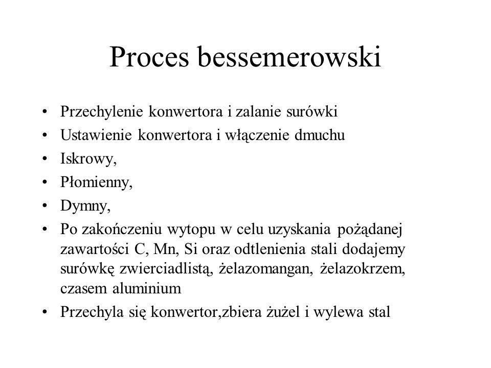 Proces bessemerowski Przechylenie konwertora i zalanie surówki