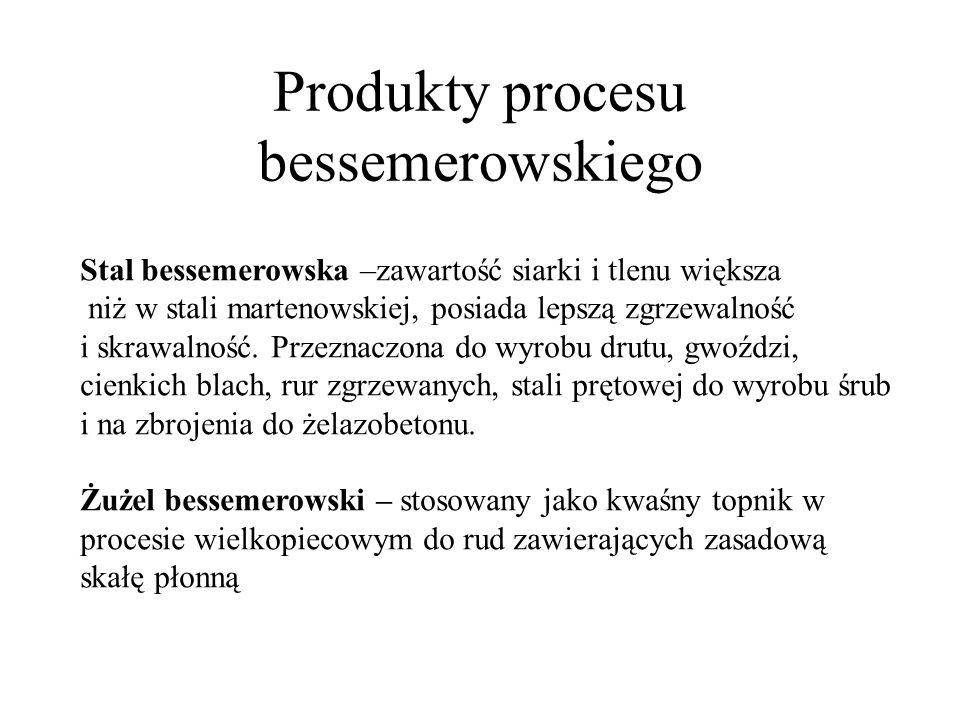 Produkty procesu bessemerowskiego