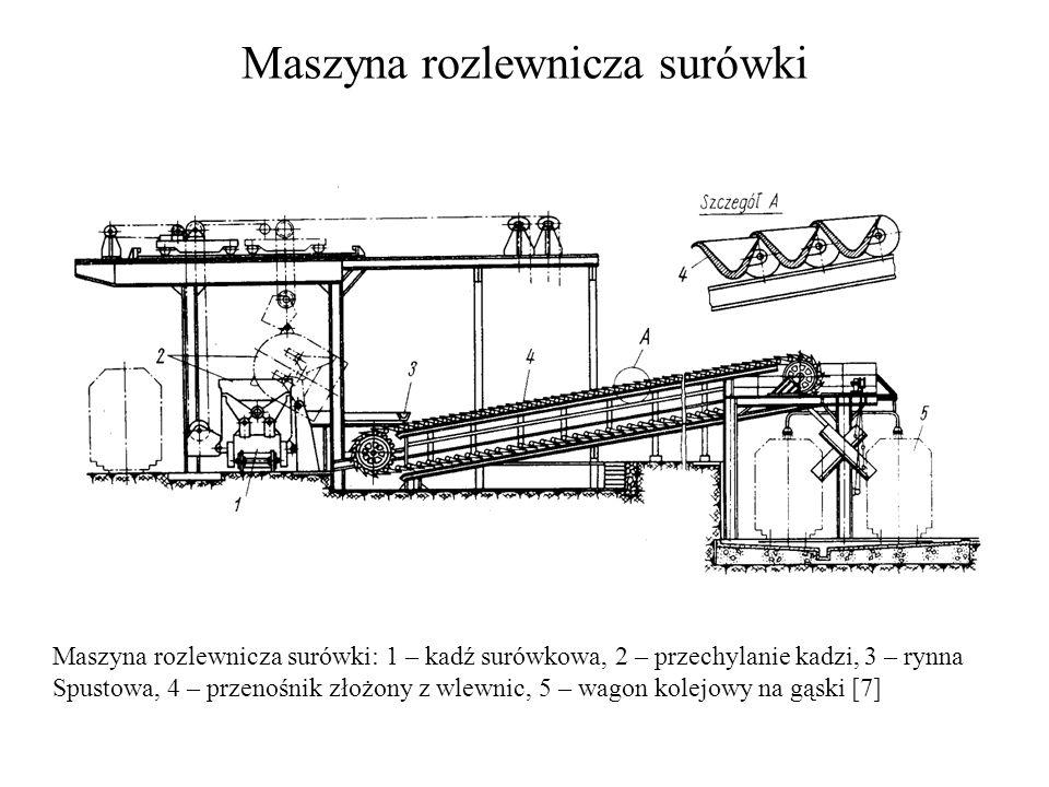 Maszyna rozlewnicza surówki