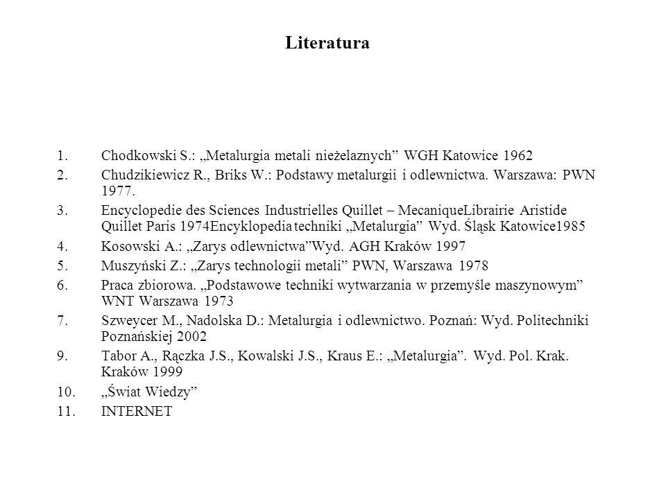 """LiteraturaChodkowski S.: """"Metalurgia metali nieżelaznych WGH Katowice 1962."""