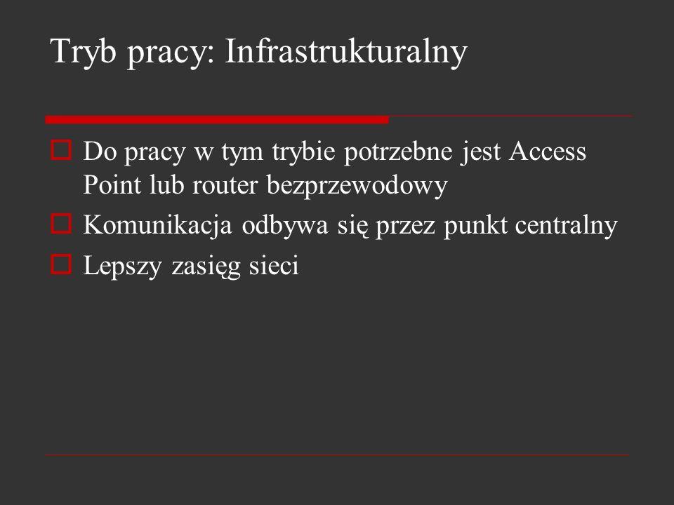 Tryb pracy: Infrastrukturalny