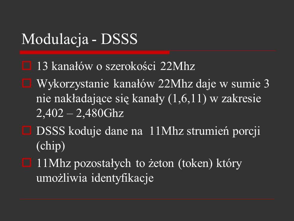Modulacja - DSSS 13 kanałów o szerokości 22Mhz