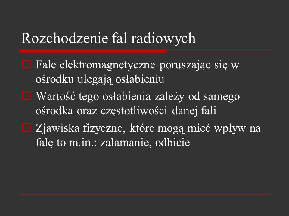 Rozchodzenie fal radiowych