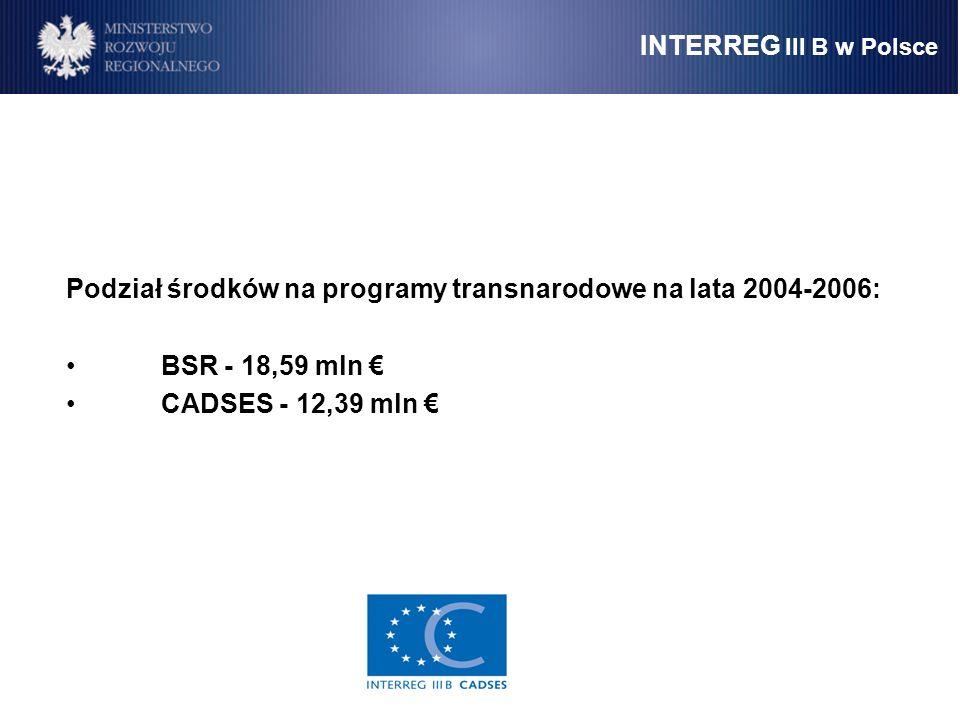 Podział środków na programy transnarodowe na lata 2004-2006: