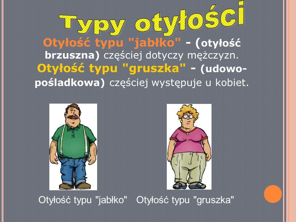 Otyłość typu jabłko - (otyłość brzuszna) częściej dotyczy mężczyzn.