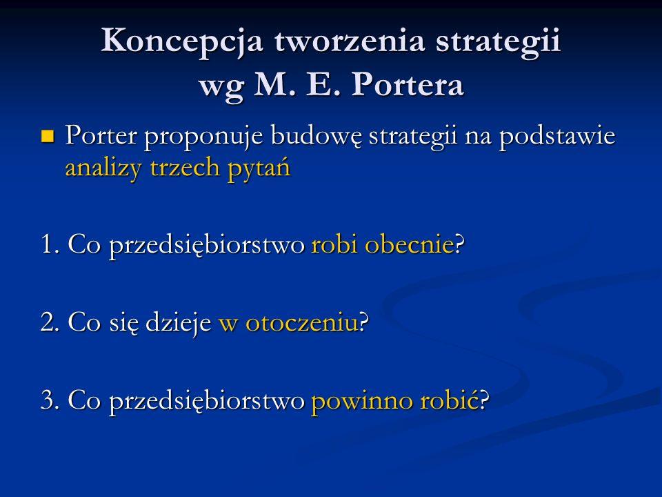 Koncepcja tworzenia strategii wg M. E. Portera