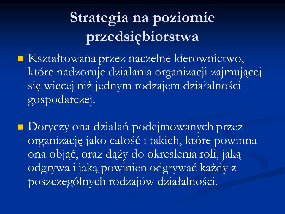 Strategia na poziomie przedsiębiorstwa