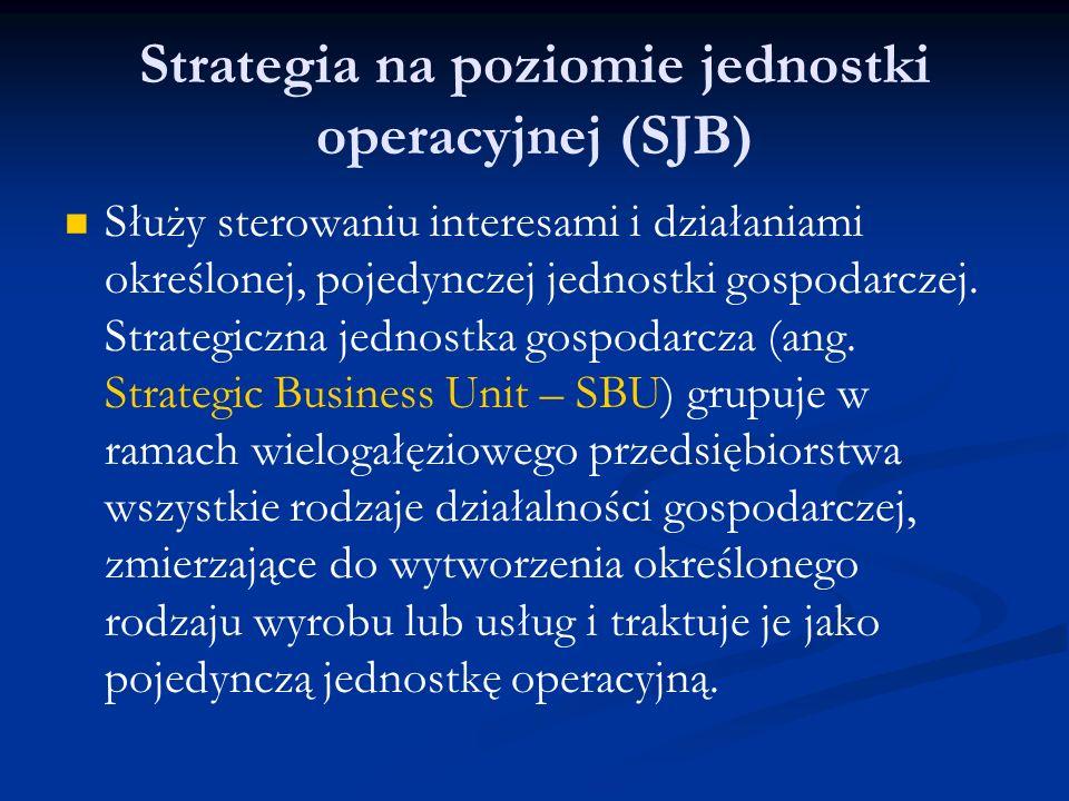 Strategia na poziomie jednostki operacyjnej (SJB)
