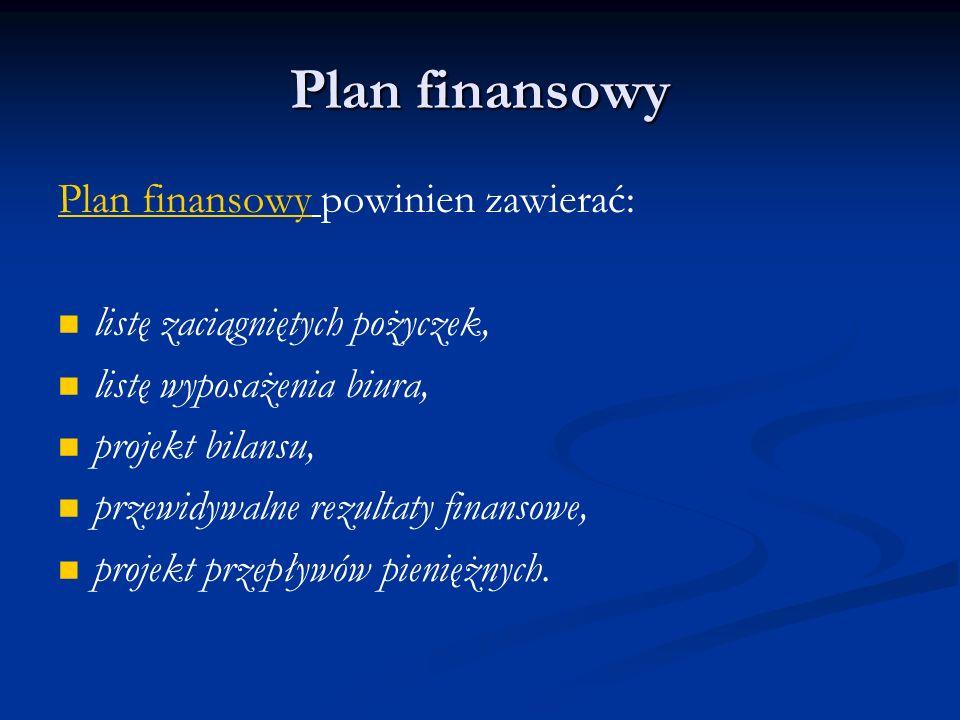 Plan finansowy Plan finansowy powinien zawierać: