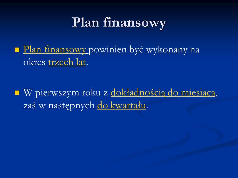 Plan finansowyPlan finansowy powinien być wykonany na okres trzech lat.