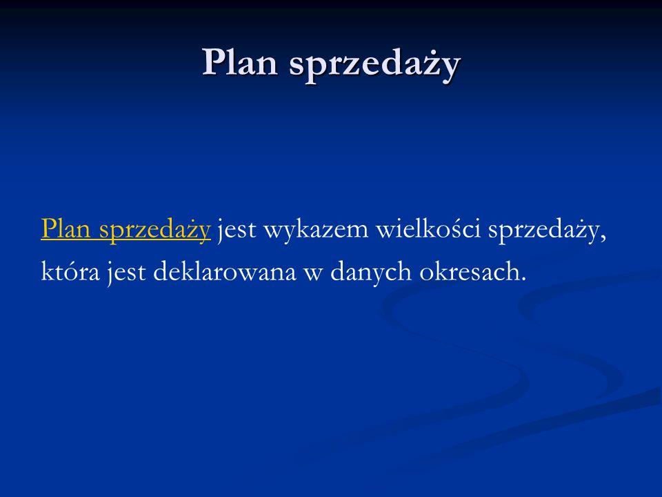 Plan sprzedaży Plan sprzedaży jest wykazem wielkości sprzedaży,