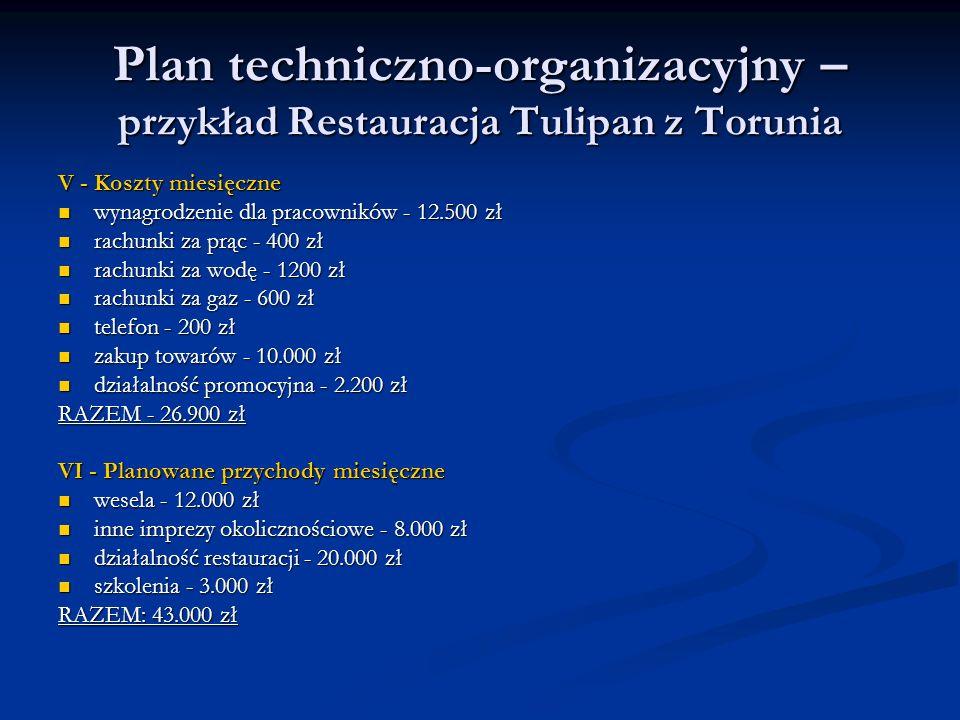Plan techniczno-organizacyjny – przykład Restauracja Tulipan z Torunia