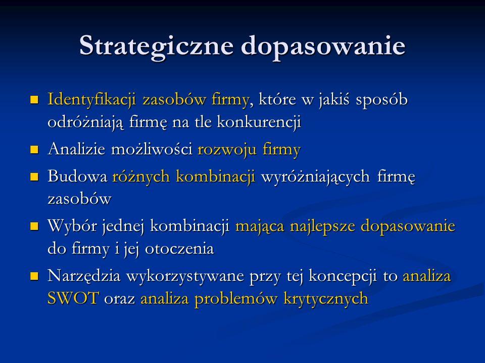 Strategiczne dopasowanie