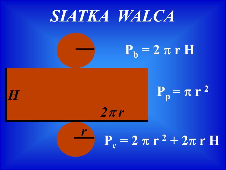SIATKA WALCA Pb = 2  r H Pp =  r 2 H 2 r r Pc = 2  r 2 + 2 r H