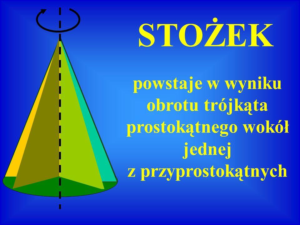 STOŻEK powstaje w wyniku obrotu trójkąta prostokątnego wokół jednej z przyprostokątnych