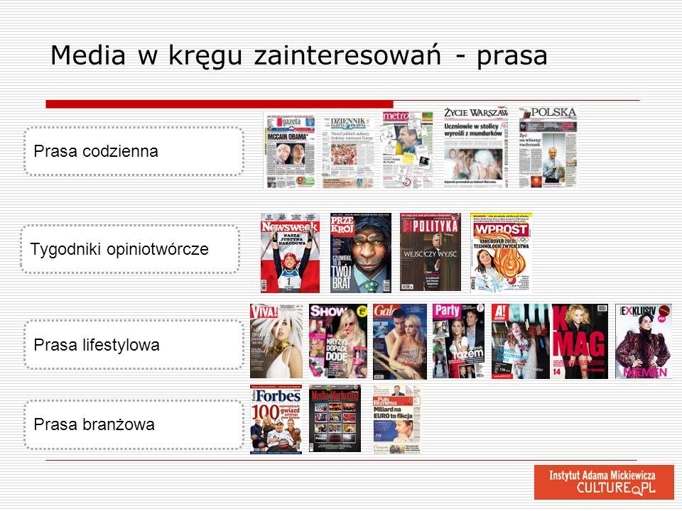 Media w kręgu zainteresowań - prasa