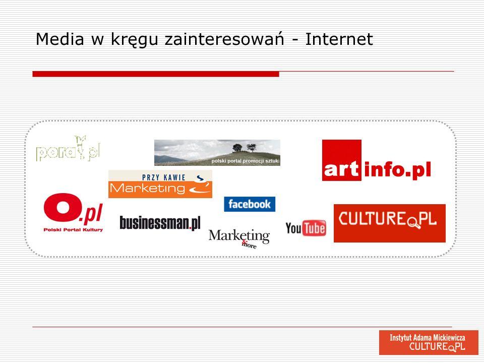 Media w kręgu zainteresowań - Internet