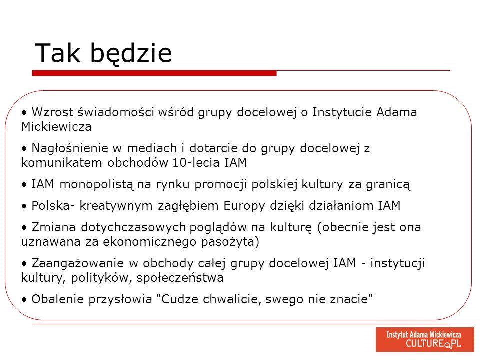 Tak będzieWzrost świadomości wśród grupy docelowej o Instytucie Adama Mickiewicza.
