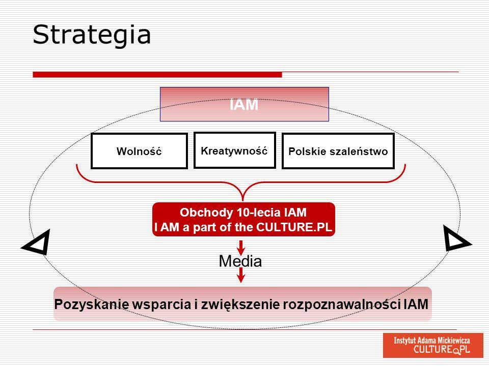 StrategiaIAM. Wolność. Kreatywność. Polskie szaleństwo. Obchody 10-lecia IAM. I AM a part of the CULTURE.PL.