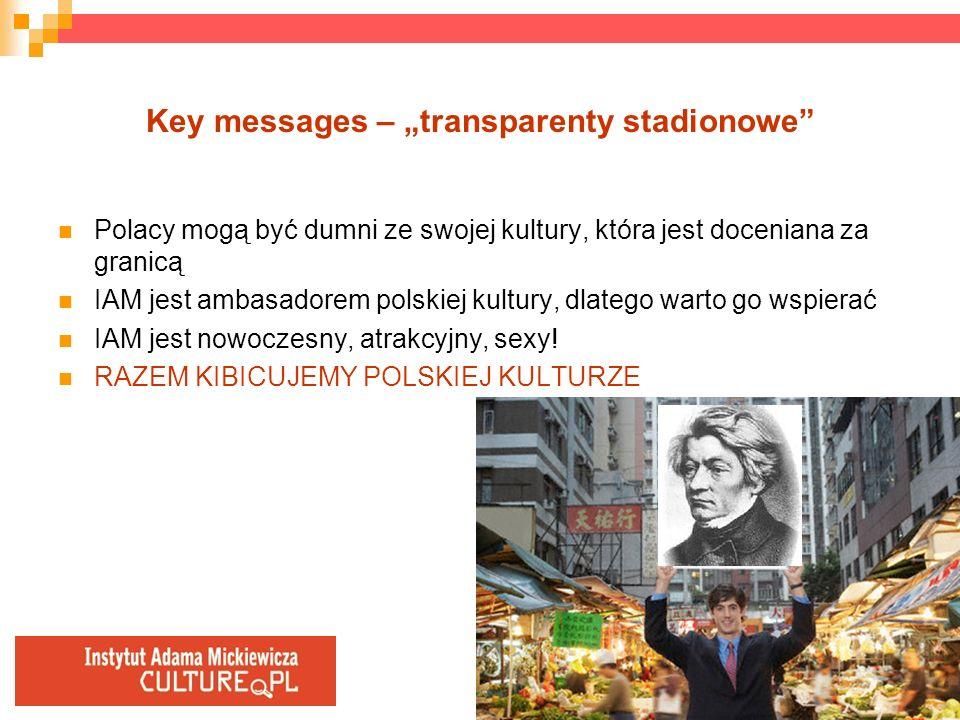 "Key messages – ""transparenty stadionowe"