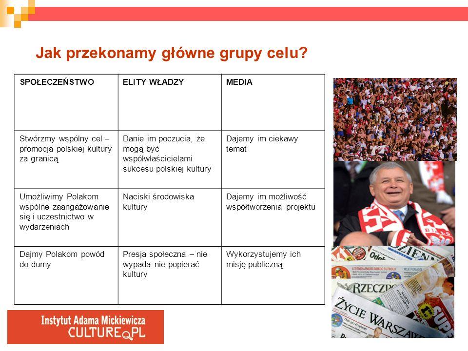Jak przekonamy główne grupy celu