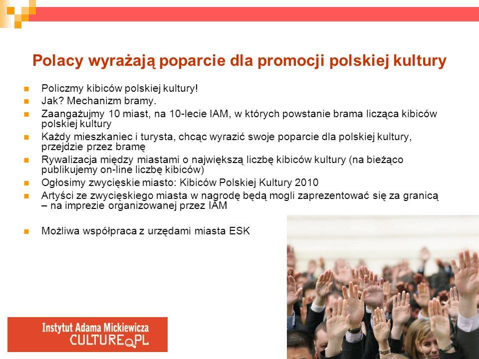 Polacy wyrażają poparcie dla promocji polskiej kultury