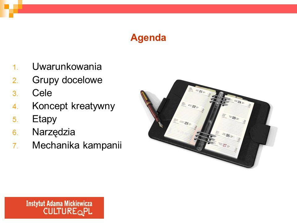 Agenda Uwarunkowania Grupy docelowe Cele Koncept kreatywny Etapy Narzędzia Mechanika kampanii