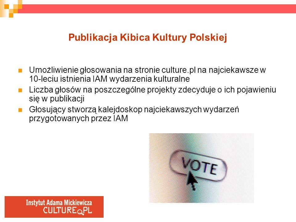 Publikacja Kibica Kultury Polskiej