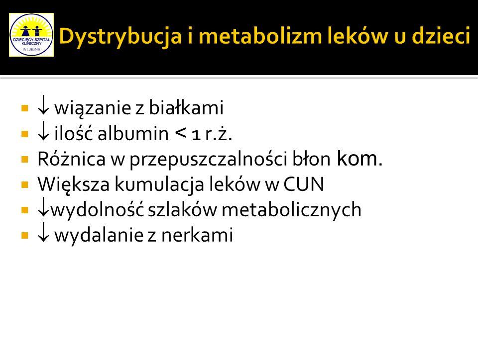 Dystrybucja i metabolizm leków u dzieci