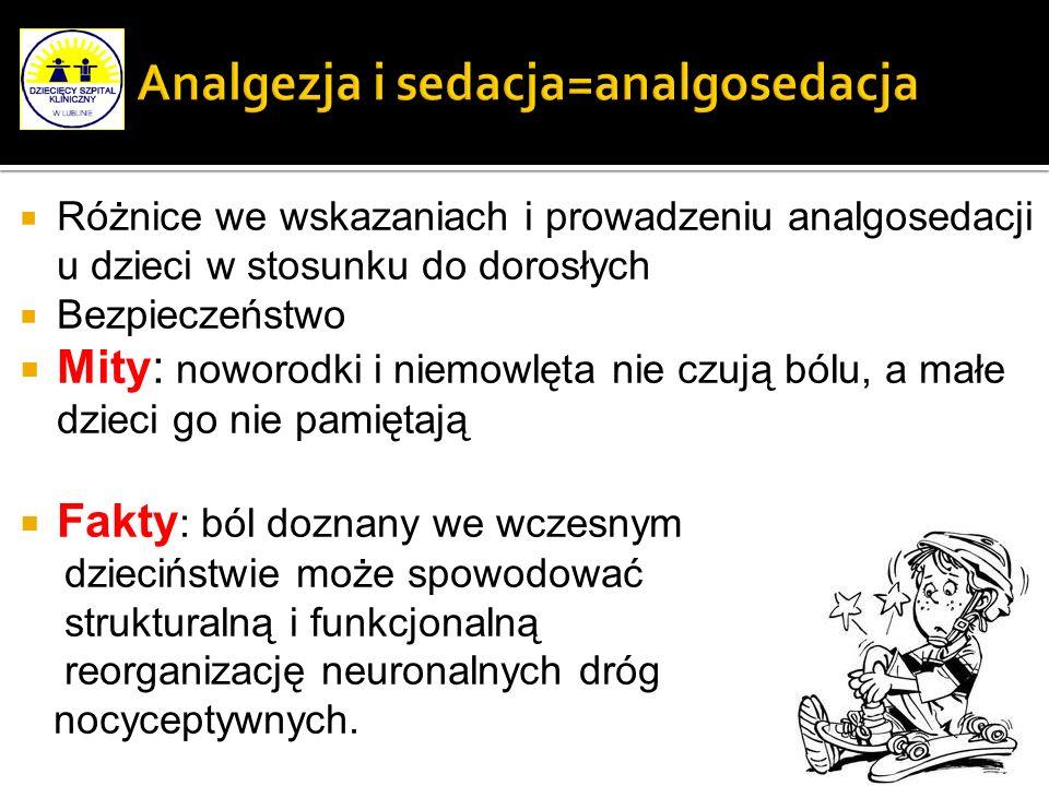 Analgezja i sedacja=analgosedacja