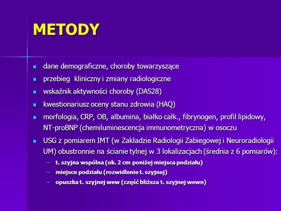 METODY dane demograficzne, choroby towarzyszące
