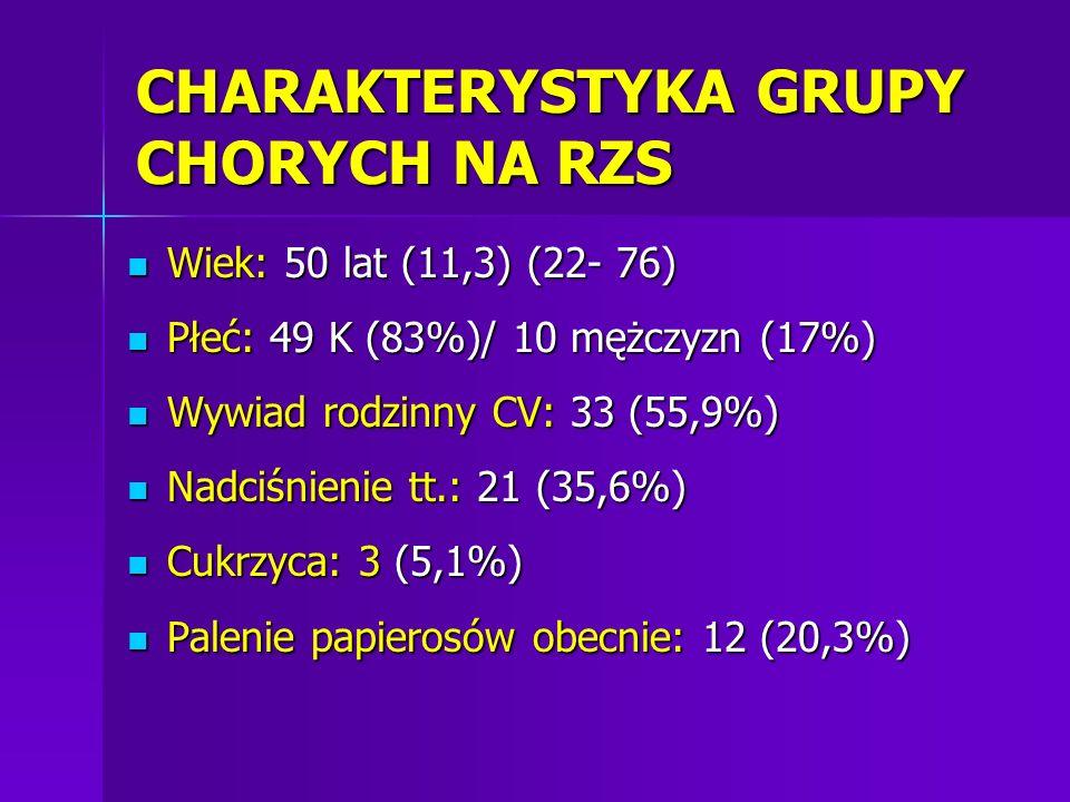 CHARAKTERYSTYKA GRUPY CHORYCH NA RZS