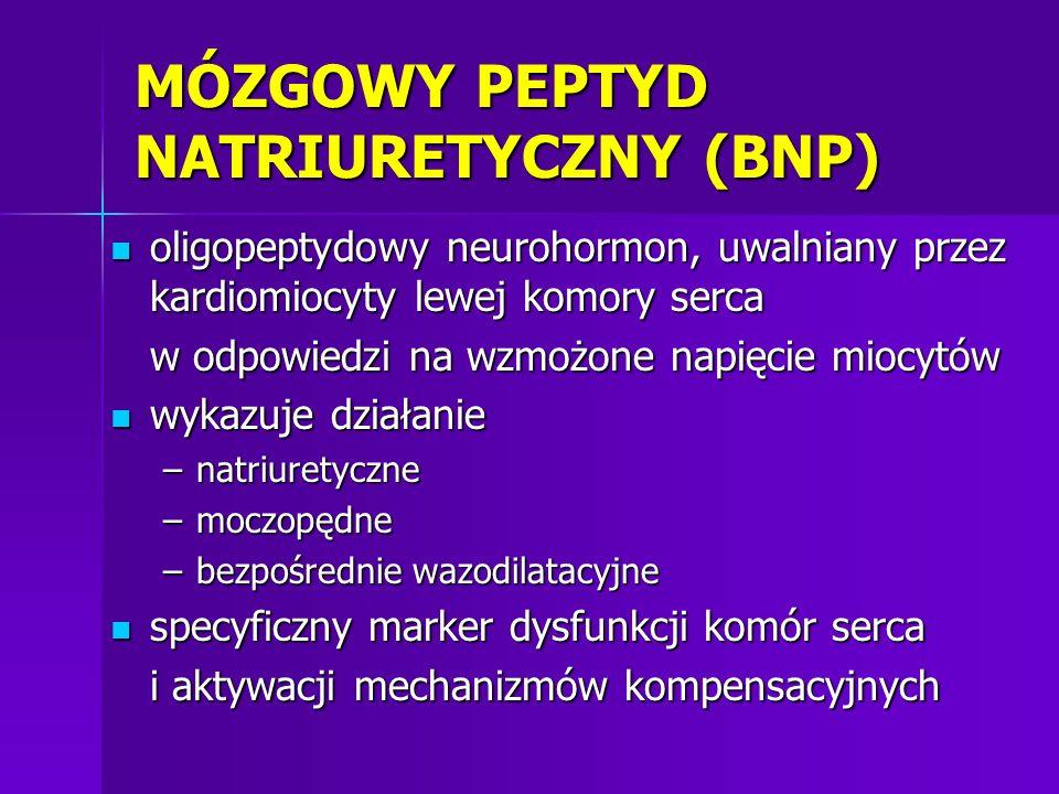 MÓZGOWY PEPTYD NATRIURETYCZNY (BNP)