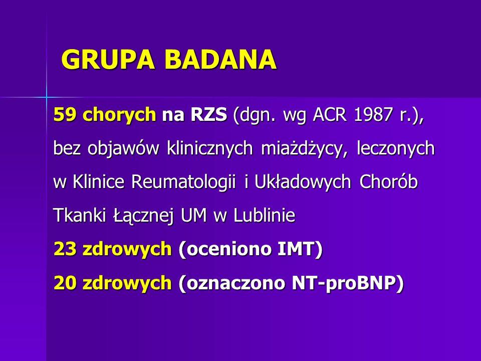 GRUPA BADANA 59 chorych na RZS (dgn. wg ACR 1987 r.),